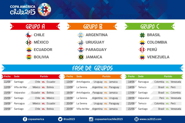 Jadwal Lengkap Copa America 2015